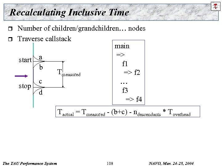 Recalculating Inclusive Time r r Number of children/grandchildren… nodes Traverse callstack main => a