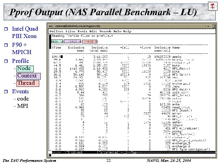 Pprof Output (NAS Parallel Benchmark – LU) r r Intel Quad PIII Xeon F