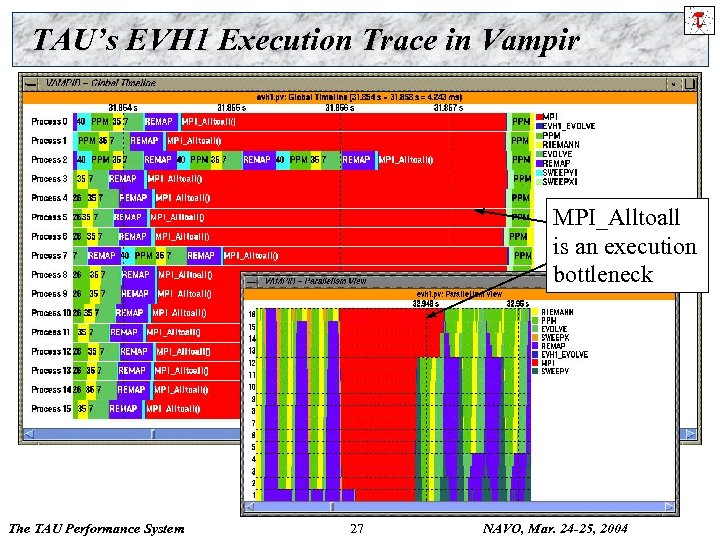 TAU's EVH 1 Execution Trace in Vampir MPI_Alltoall is an execution bottleneck The TAU