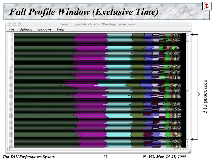 512 processes Full Profile Window (Exclusive Time) The TAU Performance System 31 NAVO, Mar.