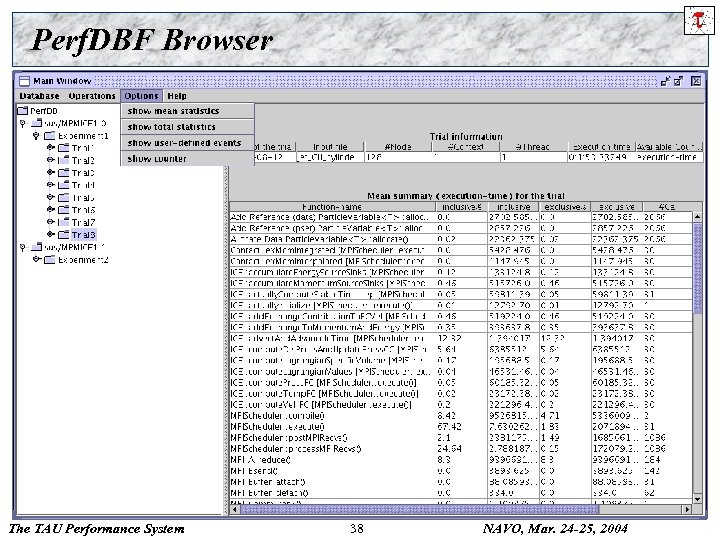 Perf. DBF Browser The TAU Performance System 38 NAVO, Mar. 24 -25, 2004