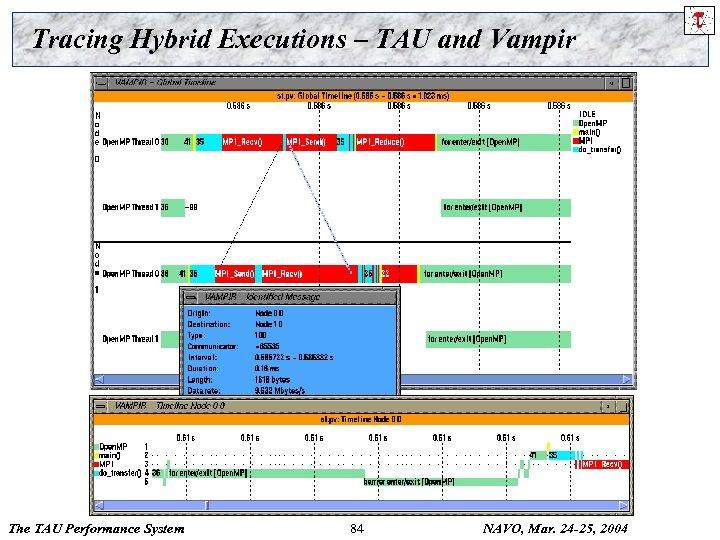 Tracing Hybrid Executions – TAU and Vampir The TAU Performance System 84 NAVO, Mar.