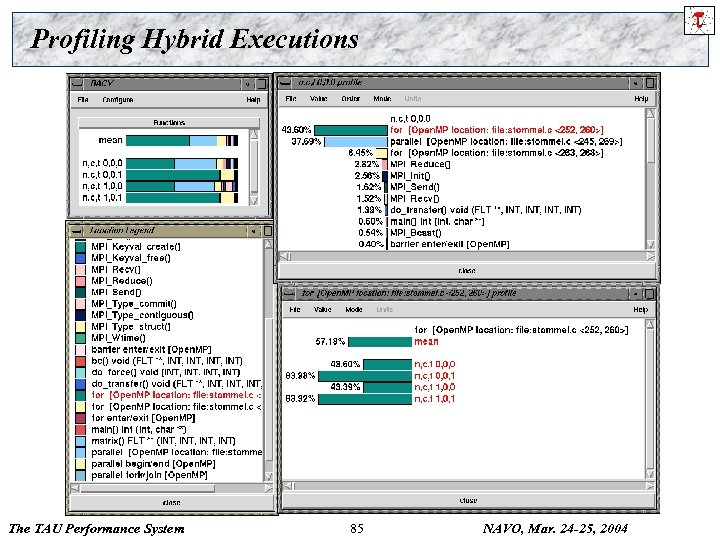 Profiling Hybrid Executions The TAU Performance System 85 NAVO, Mar. 24 -25, 2004