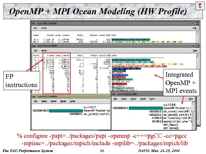 Open. MP + MPI Ocean Modeling (HW Profile) Integrated Open. MP + MPI events