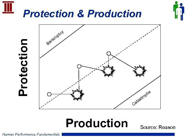 Protection & Production r nk a t up cy B e h op t