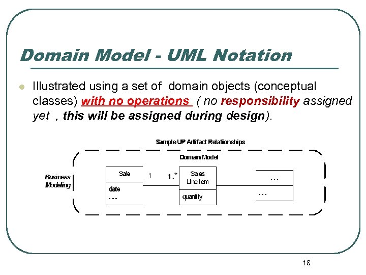 Domain Model - UML Notation l Illustrated using a set of domain objects (conceptual