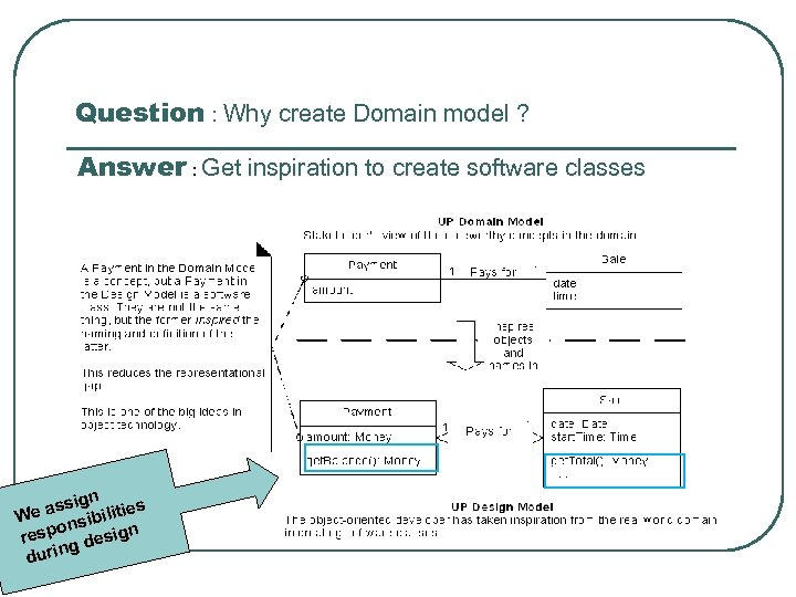 Question : Why create Domain model ? Answer : Get inspiration to create software