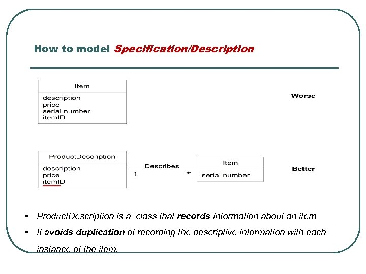 How to model Specification/Description • Product. Description is a class that records information about
