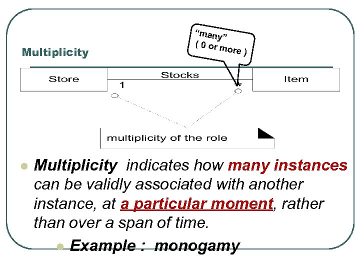 """Multiplicity l """"many """" ( 0 or m ore ) Multiplicity indicates how many"""