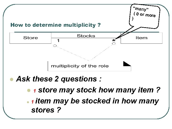 """""""many"""" ( 0 or more ) How to determine multiplicity ? l Ask these"""