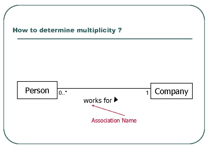 How to determine multiplicity ? Person 0. . * works for Association Name 1