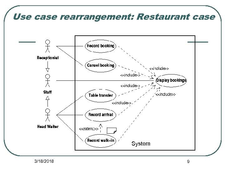 Use case rearrangement: Restaurant case System 3/18/2018 9