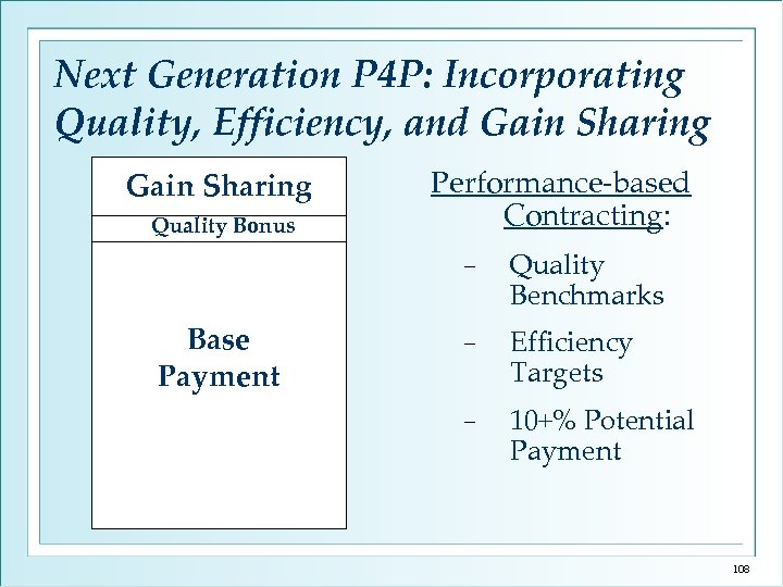 Next Generation P 4 P: Incorporating Quality, Efficiency, and Gain Sharing Quality Bonus Performance-based