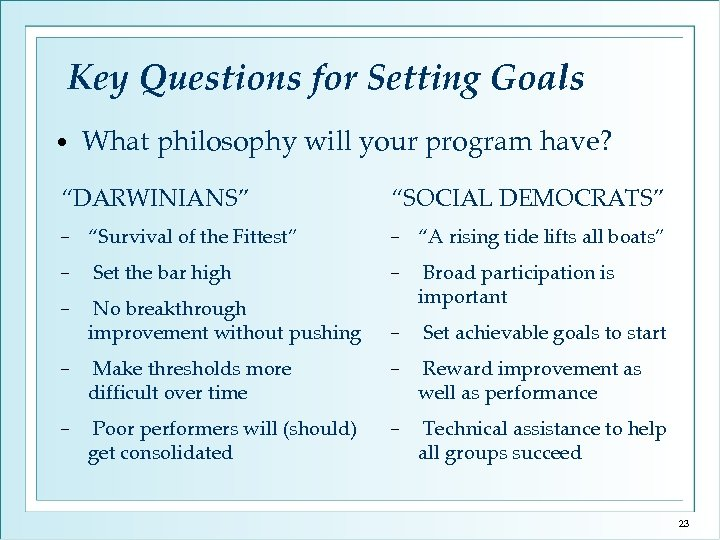 """Key Questions for Setting Goals • What philosophy will your program have? """"DARWINIANS"""" −"""