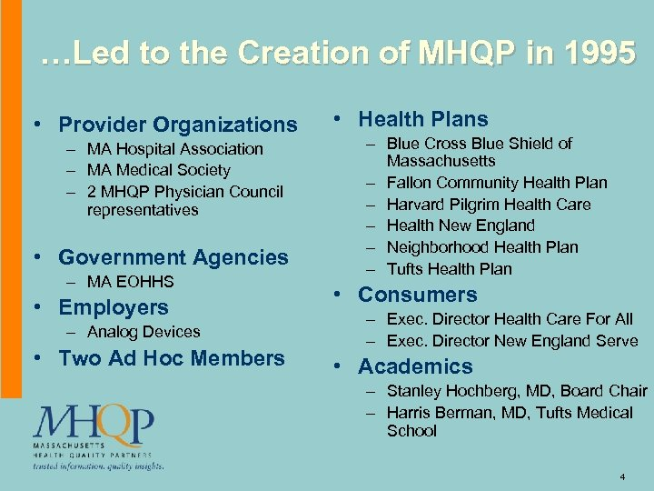 …Led to the Creation of MHQP in 1995 • Provider Organizations – MA Hospital