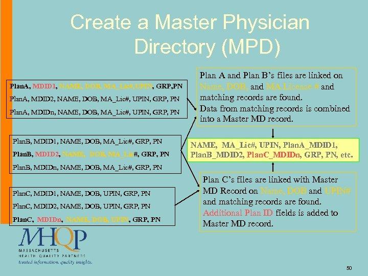 Create a Master Physician Directory (MPD) Plan. A, MDID 1, NAME, DOB, MA_Lic#, UPIN,