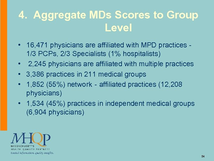 4. Aggregate MDs Scores to Group Level • 16, 471 physicians are affiliated with