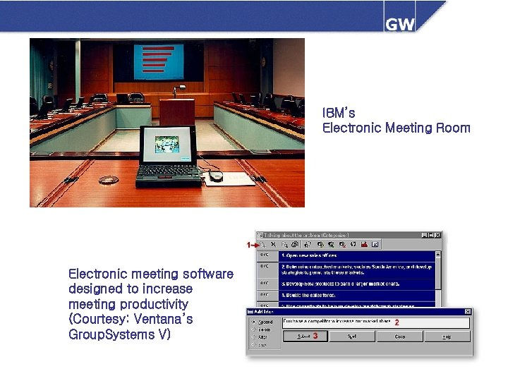IBM's Electronic Meeting Room Electronic meeting software designed to increase meeting productivity (Courtesy: Ventana's