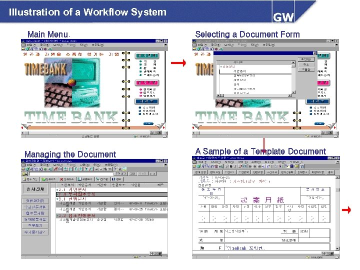 Illustration of a Workflow System Main Menu. Managing the Document Selecting a Document Form