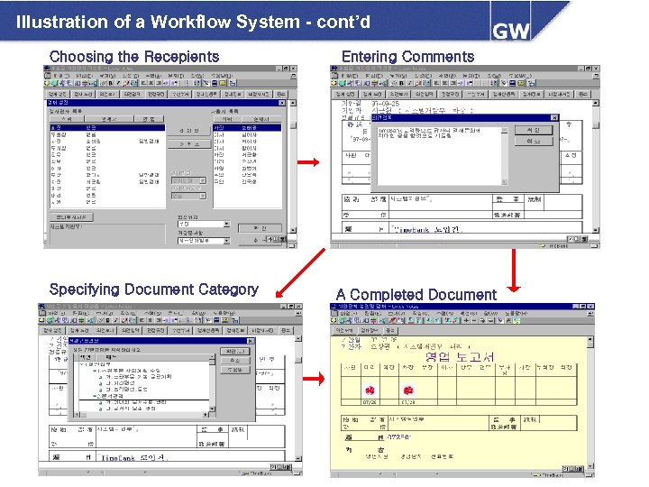 Illustration of a Workflow System - cont'd Choosing the Recepients Specifying Document Category Entering