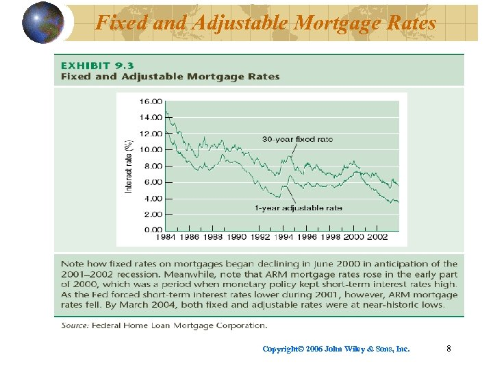 Fixed and Adjustable Mortgage Rates Copyright© 2006 John Wiley & Sons, Inc. 8