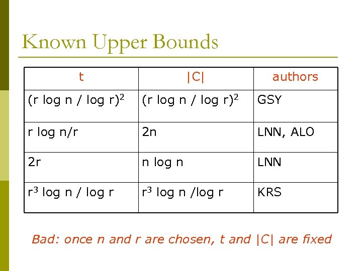 Known Upper Bounds t |C| authors (r log n / log r)2 GSY r