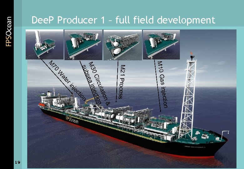 Dee. P Producer 1 – full field development M 10 Gas injection M 21