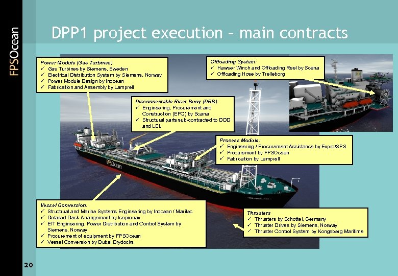 DPP 1 project execution – main contracts Power Module (Gas Turbines) ü Gas Turbines