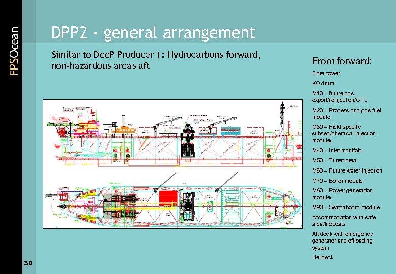 DPP 2 - general arrangement Similar to Dee. P Producer 1: Hydrocarbons forward, non-hazardous