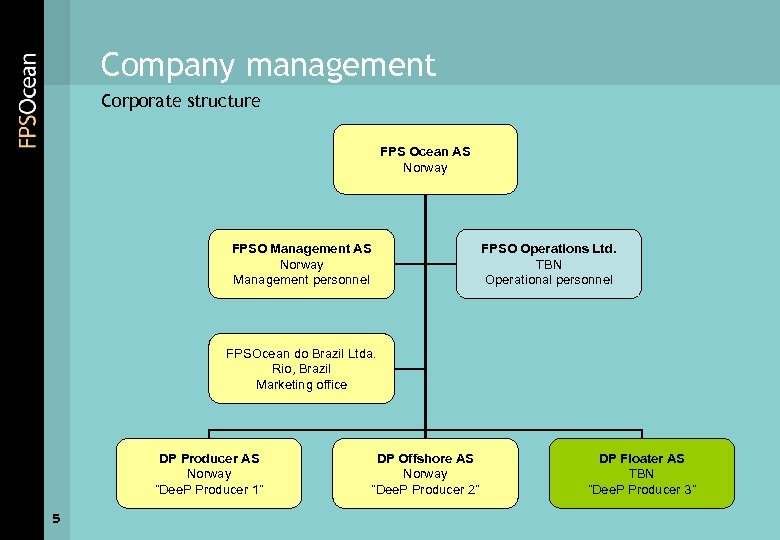 Company management Corporate structure FPS Ocean AS Norway FPSO Management AS Norway Management personnel