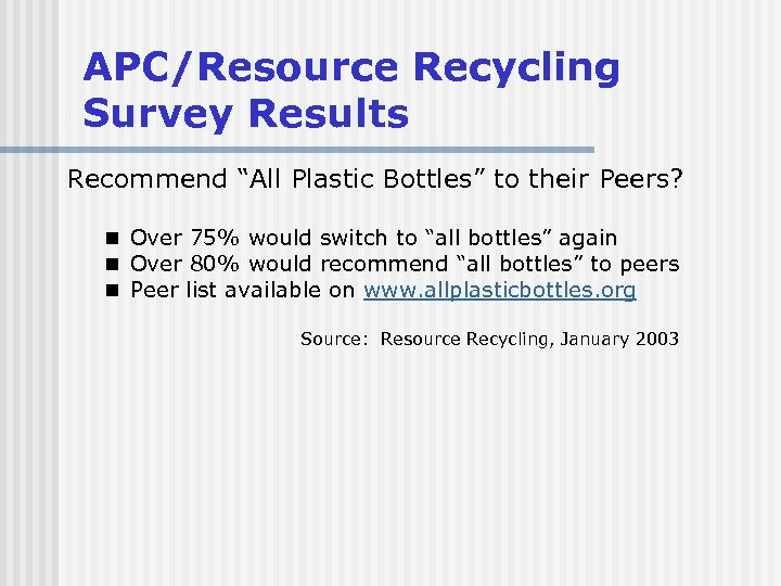 """APC/Resource Recycling Survey Results Recommend """"All Plastic Bottles"""" to their Peers? n Over 75%"""