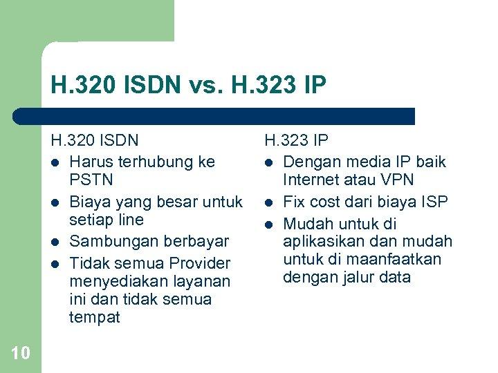 H. 320 ISDN vs. H. 323 IP H. 320 ISDN l Harus terhubung ke