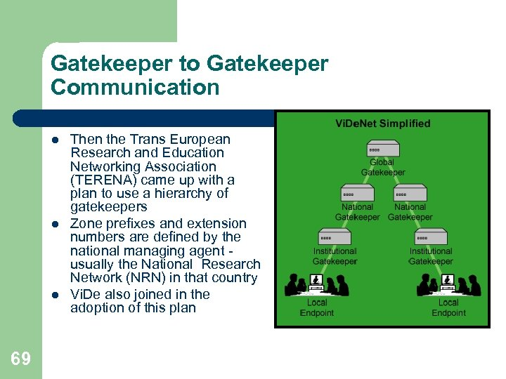 Gatekeeper to Gatekeeper Communication l l l 69 Then the Trans European Research and