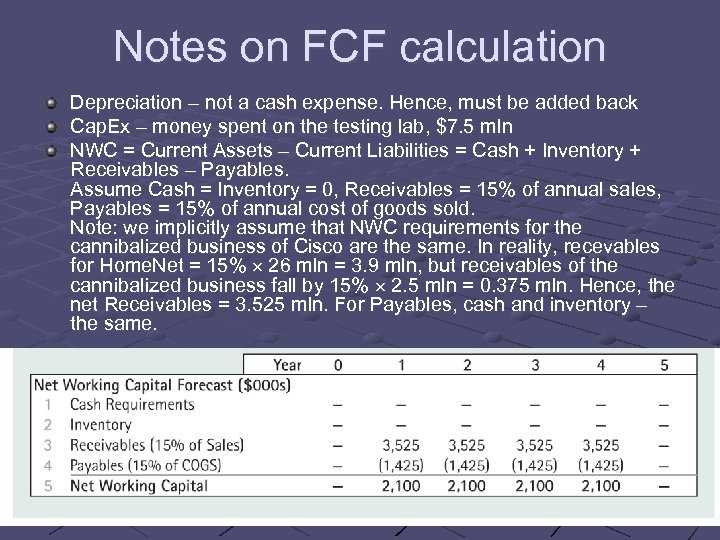 Notes on FCF calculation Depreciation – not a cash expense. Hence, must be added