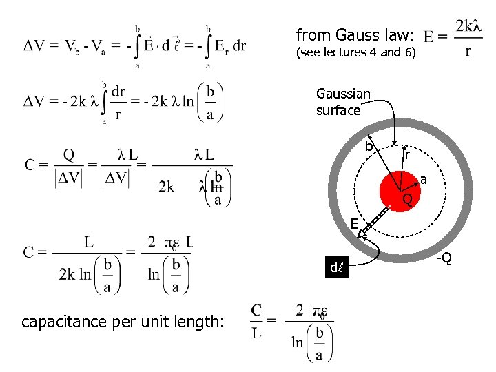 from Gauss law: (see lectures 4 and 6) Gaussian surface b r a Q