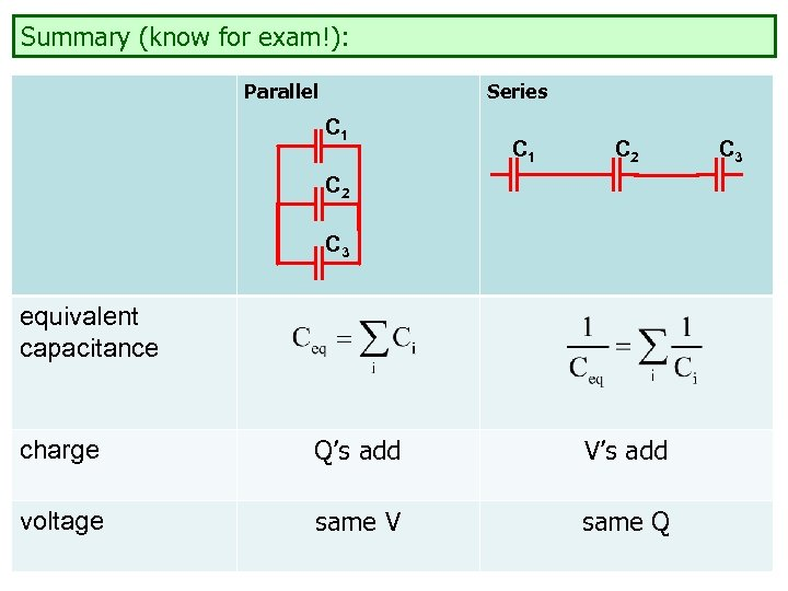 Summary (know for exam!): Parallel Series C 1 C 2 C 3 equivalent capacitance
