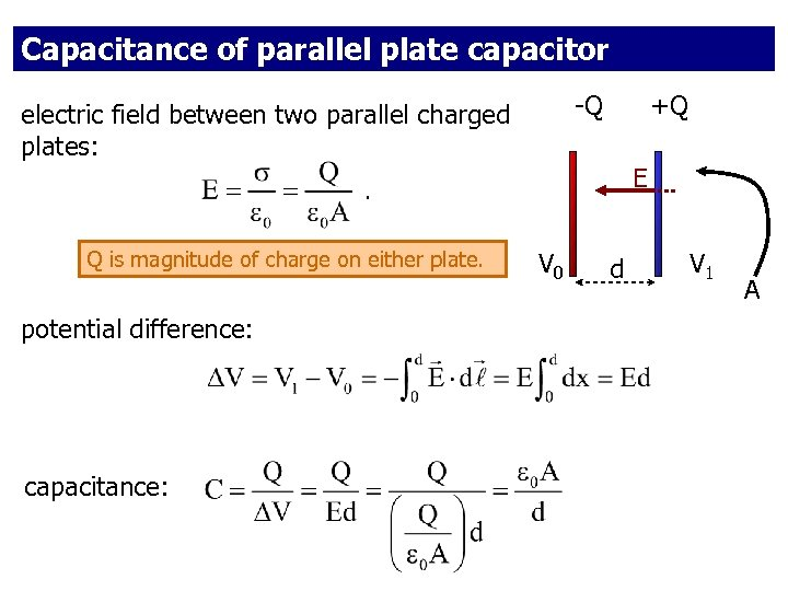 Capacitance of parallel plate capacitor -Q electric field between two parallel charged plates: +Q