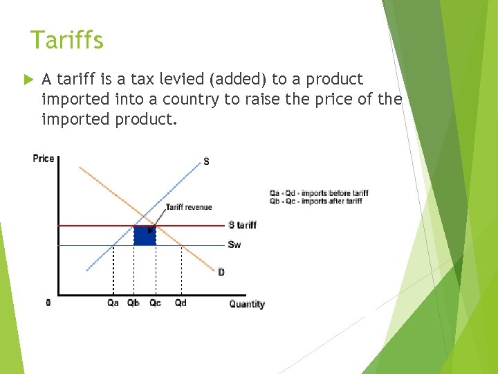 Tariffs A tariff is a tax levied (added) to a product imported into a