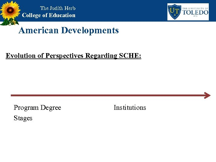 The Judith Herb College of Education American Developments Evolution of Perspectives Regarding SCHE: Program