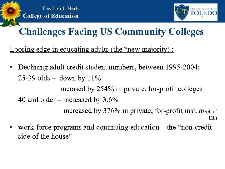 The Judith Herb College of Education Challenges Facing US Community Colleges Loosing edge in