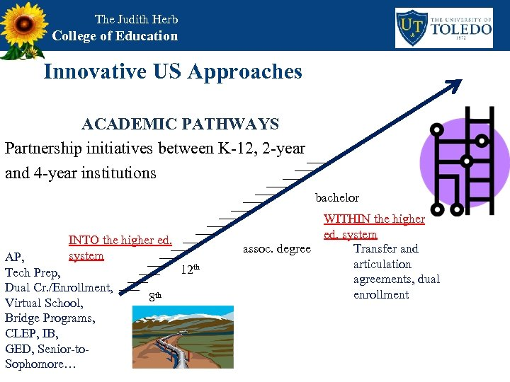 The Judith Herb College of Education Innovative US Approaches ACADEMIC PATHWAYS Partnership initiatives between