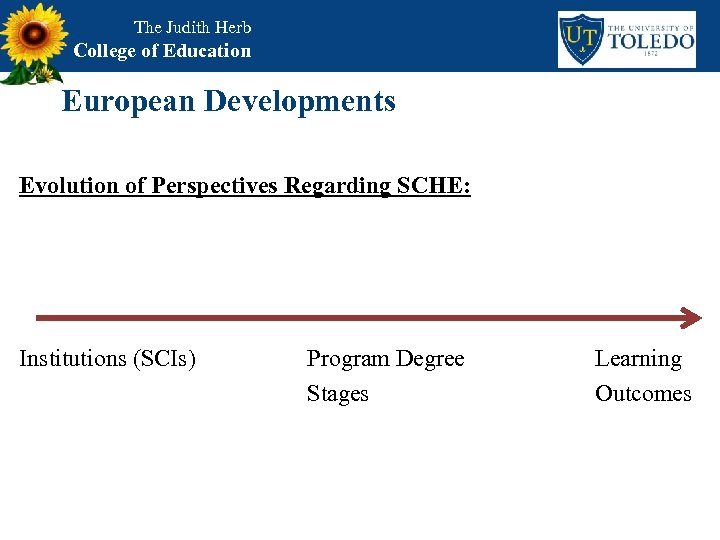 The Judith Herb College of Education European Developments Evolution of Perspectives Regarding SCHE: Institutions