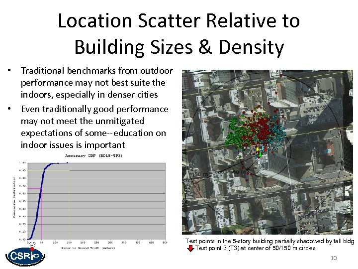 Location Scatter Relative to Building Sizes & Density • Traditional benchmarks from outdoor performance