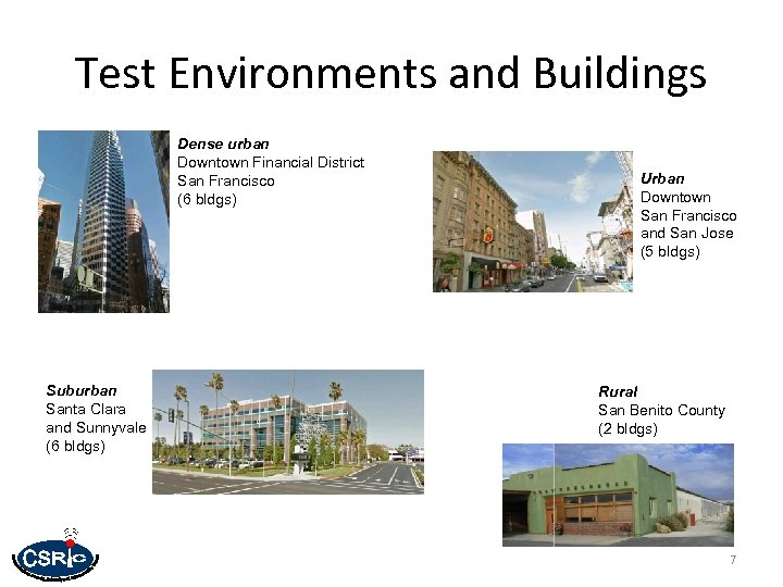 Test Environments and Buildings Dense urban Downtown Financial District San Francisco (6 bldgs) Suburban