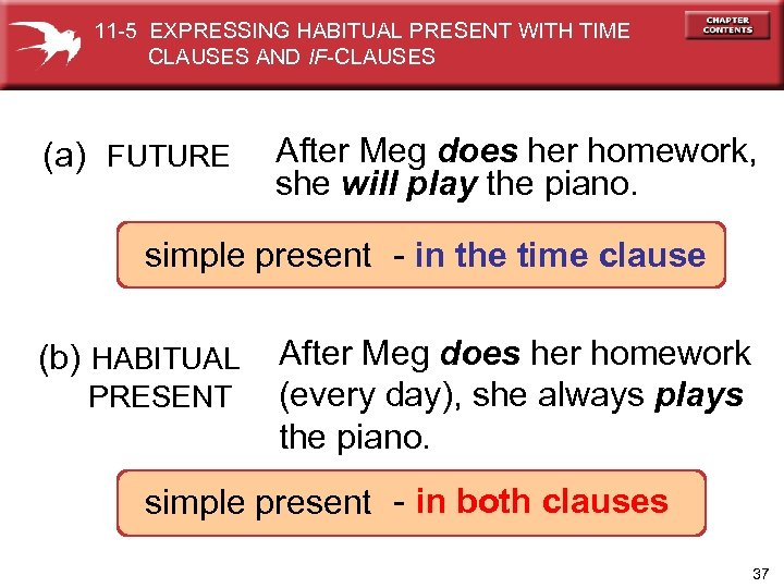 11 -5 EXPRESSING HABITUAL PRESENT WITH TIME CLAUSES AND IF-CLAUSES (a) FUTURE After Meg