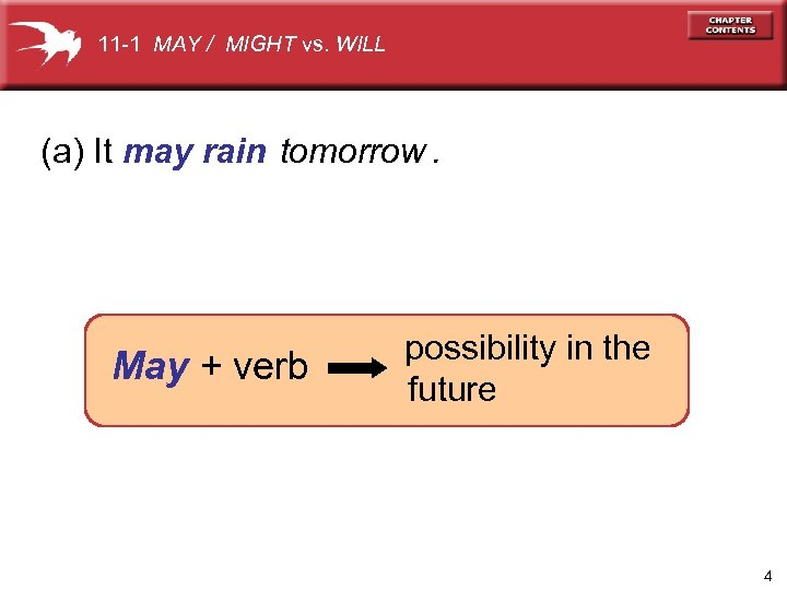 11 -1 MAY / MIGHT vs. WILL (a) It may rain tomorrow. possibility in