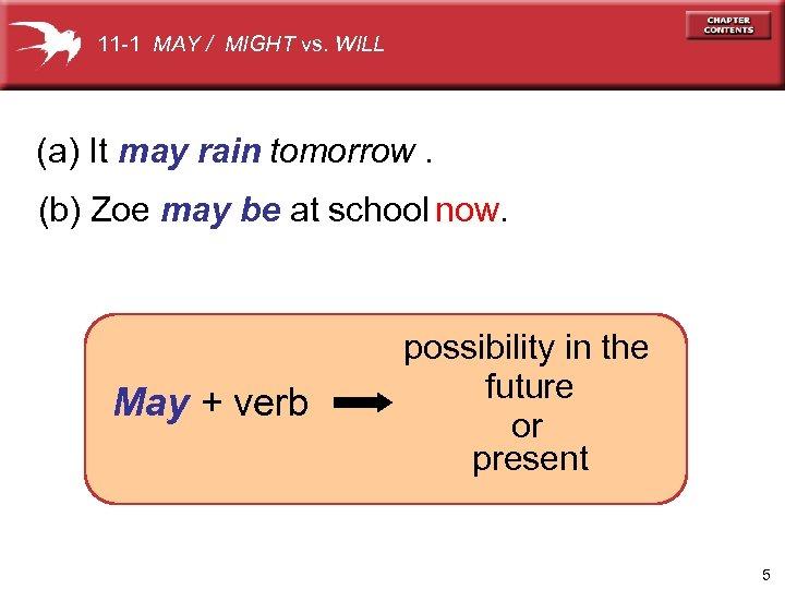 11 -1 MAY / MIGHT vs. WILL (a) It may rain tomorrow. (b) Zoe