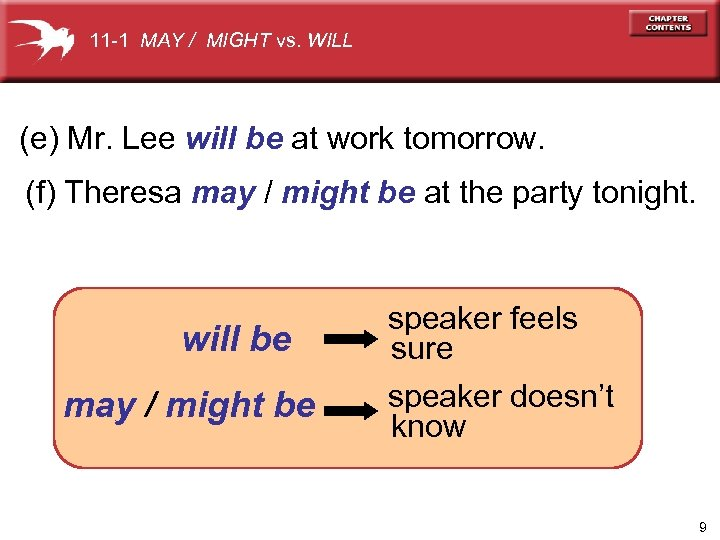 11 -1 MAY / MIGHT vs. WILL (e) Mr. Lee will be at work