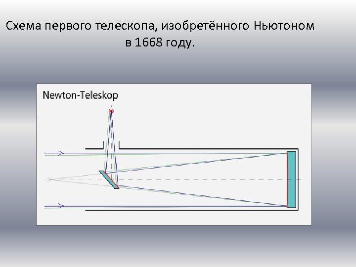 Схема первого телескопа, изобретённого Ньютоном в 1668 году.