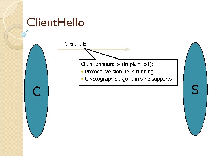 Client. Hello Client announces (in plaintext): • Protocol version he is running • Cryptographic